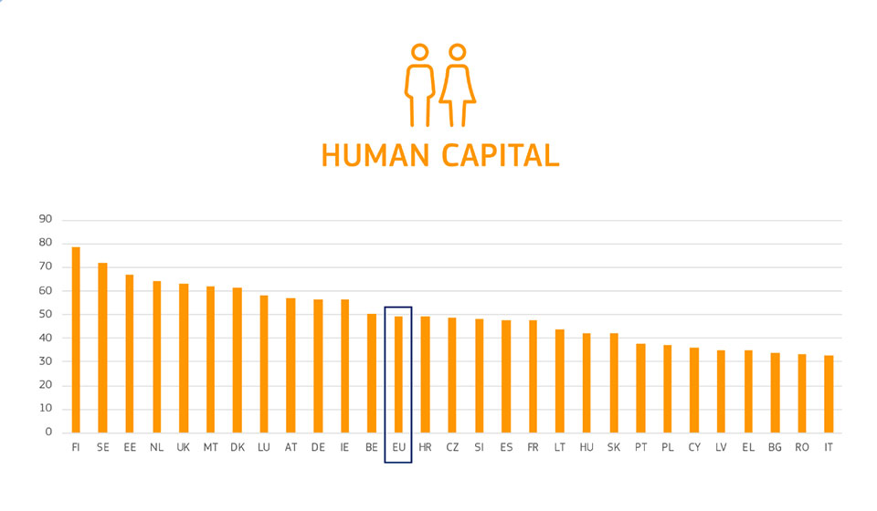 HUMAN CAPITAL picture